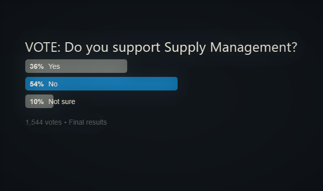 Supply Management Poll
