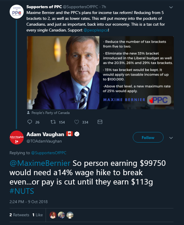 Adam Vaughan Marginal Tax Rates