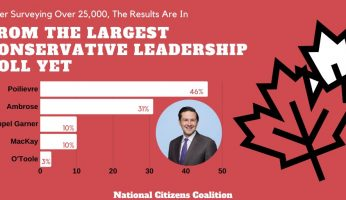 NCC Conservative Leadership Race Poll